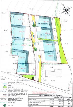 plan de composition landaul